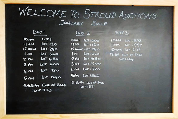 Auction bidding times